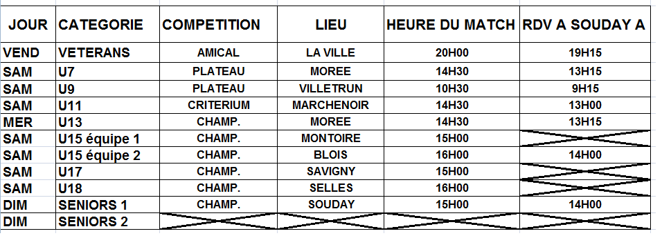 Compétitions du week-end du 12/05
