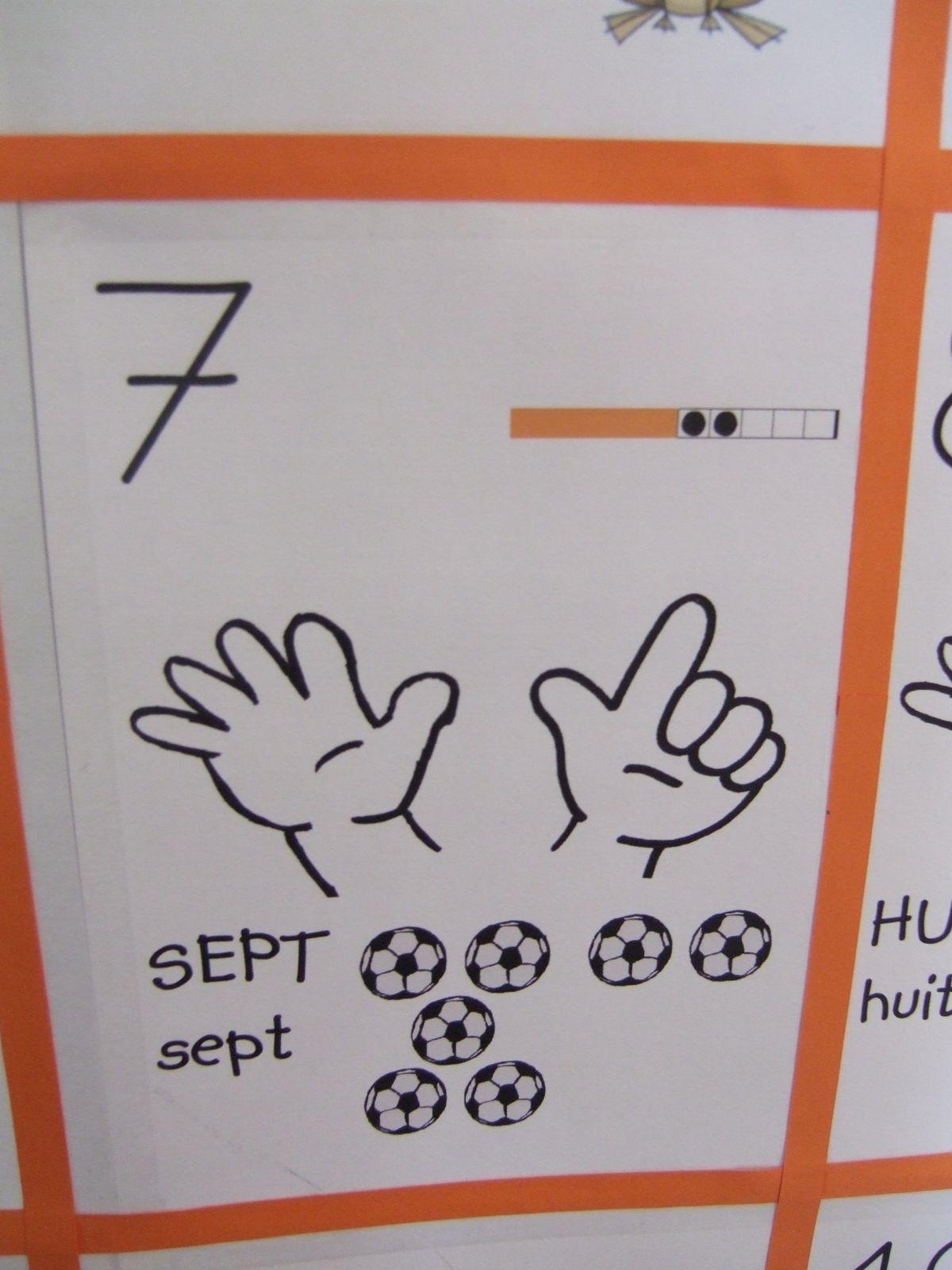 affiche faite maison pour apprendre a dénombrer et à compter avec les doigts, sur une porte