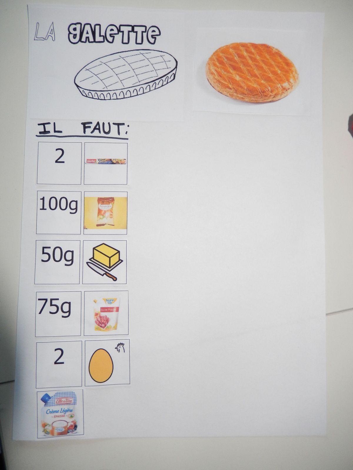 recette de la galette en pictogrammes
