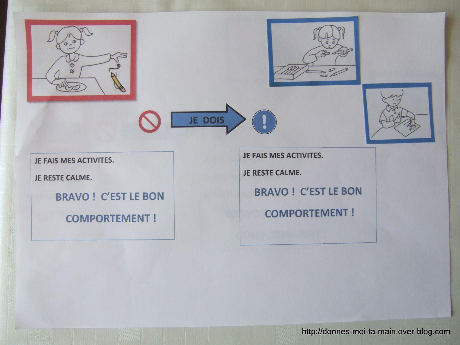 Les bons et les mauvais comportements : rappeler les règles, en instaurer de nouvelles, corriger un mauvais comportement à l'école.