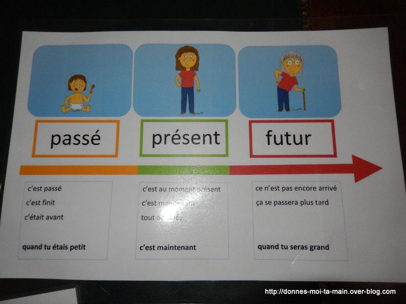 Passé, présent, futur : les petits mots &quot&#x3B;indices&quot&#x3B; à trier