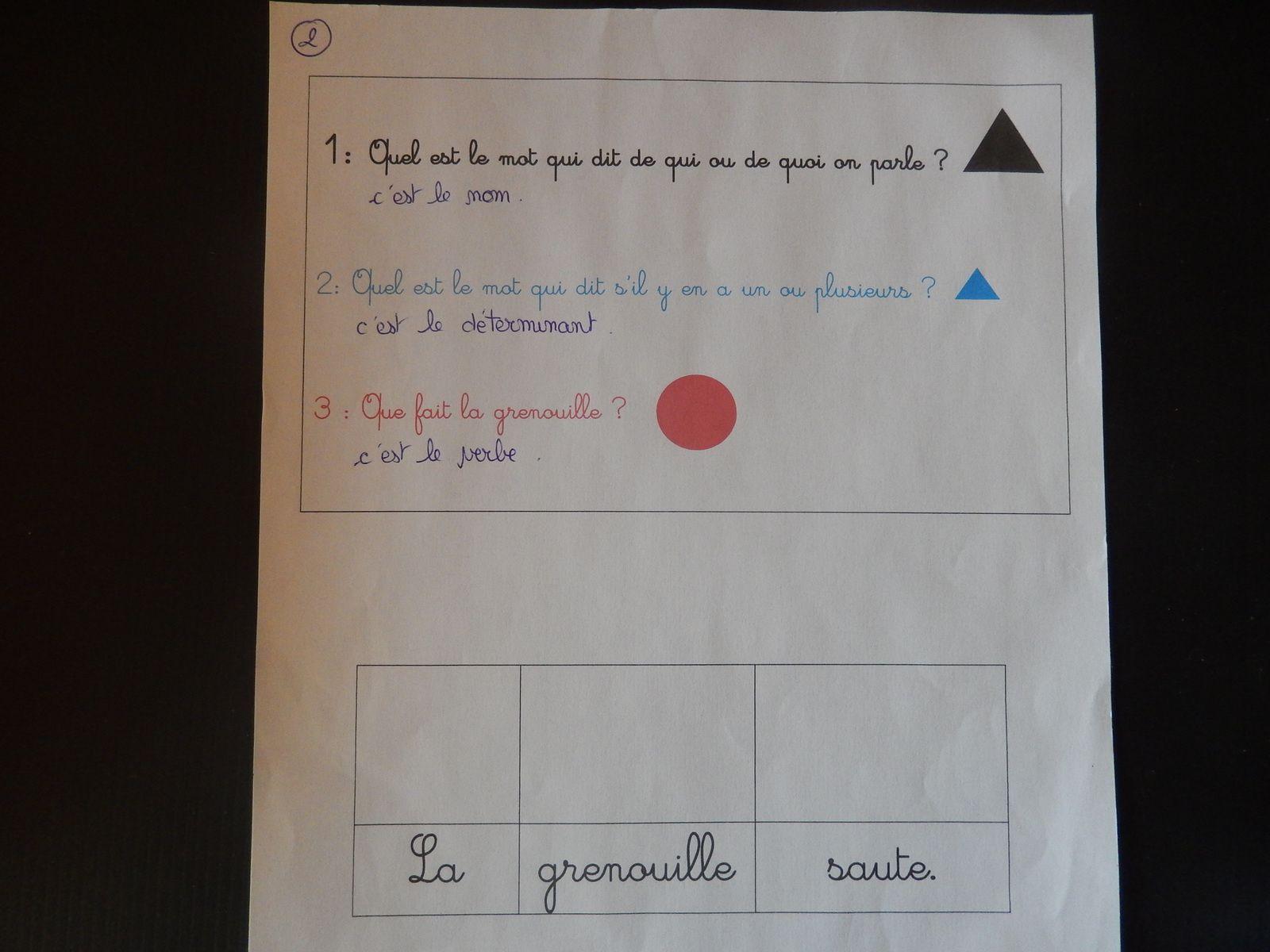 le verbe : introduction à la notion de verbe d'action selon la pédagogie Montessori