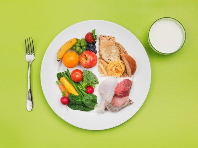 Des idées de repas (partie 1)
