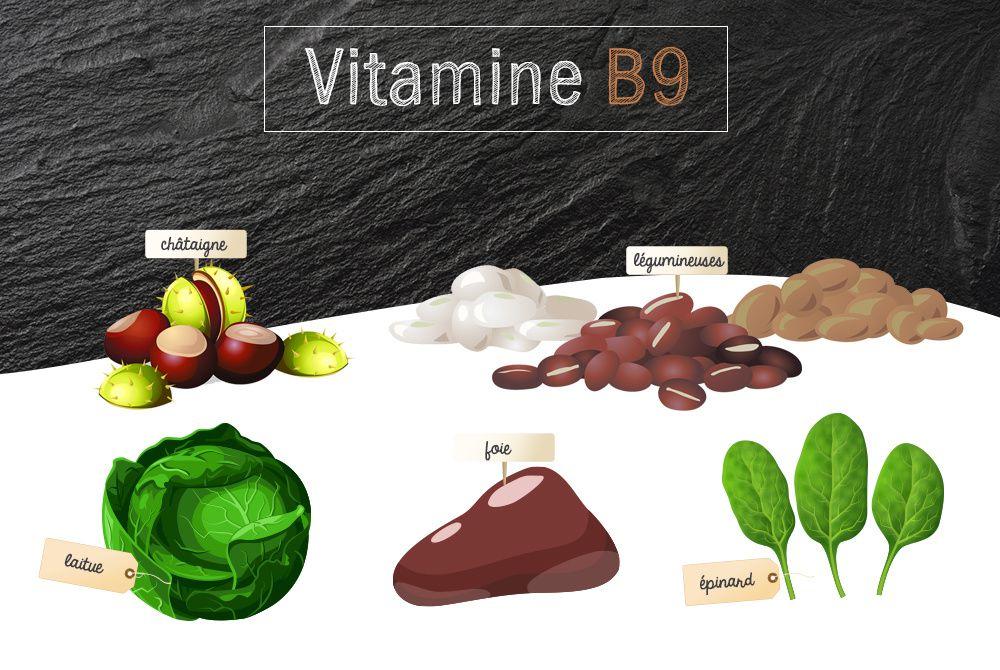 Quelles vitamines, pour quels maux ? (partie 2)