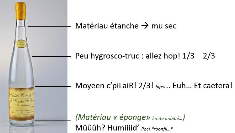 Principe de calcul à partir des valeurs tabulées selon que le matériau est 'sec' ou 'humide', en fonction de sa classe de capillarité (source photo http://www.distillerie-salamandre.com)
