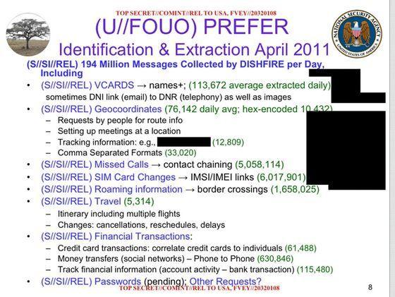 Les programmes de la NSA visent la &quot&#x3B;mine d'or à exploiter&quot&#x3B; des SMS
