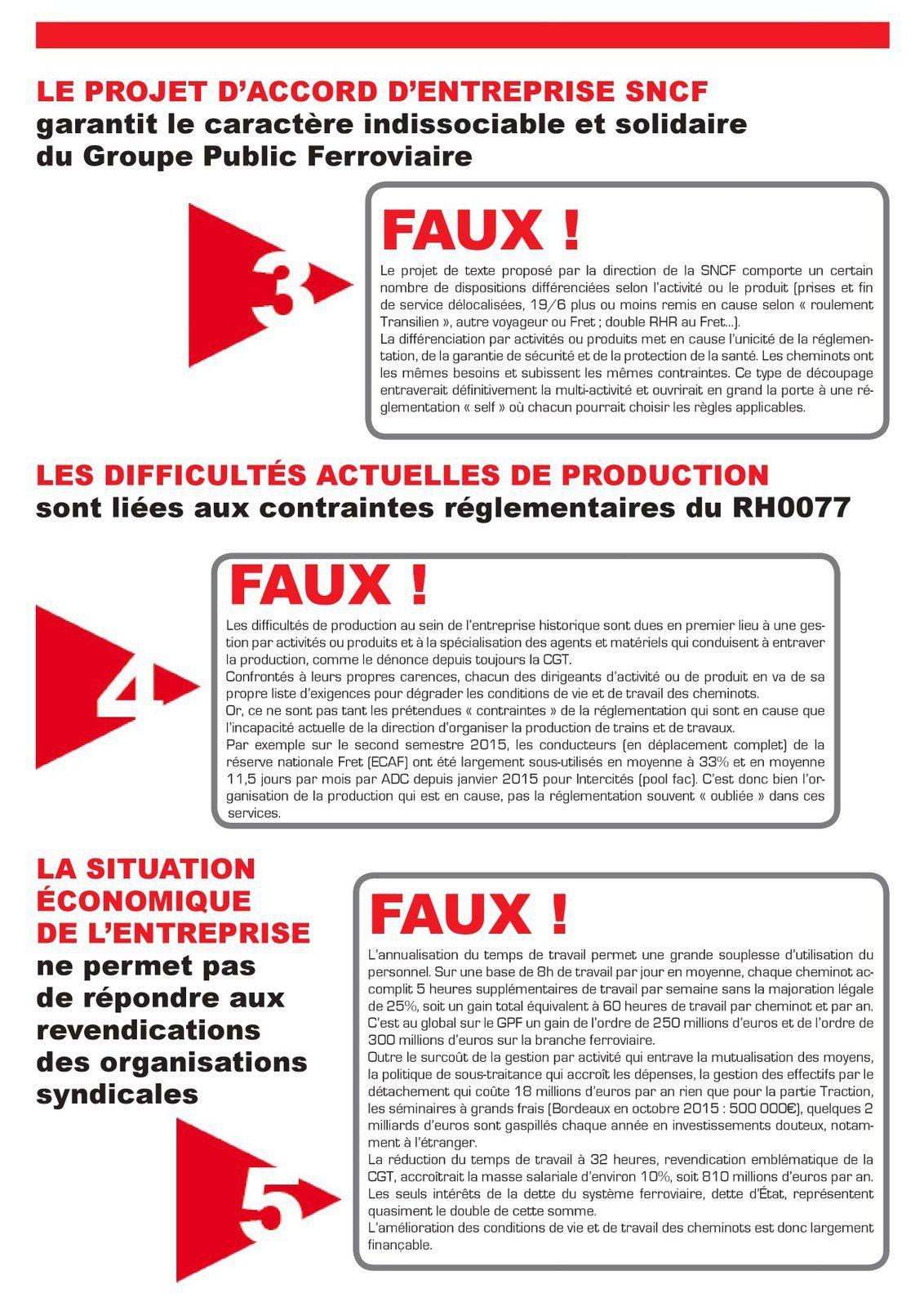 SNCF les raisons de la grève
