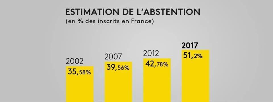 Jean-Claude Mailly : « FO plaide pour une concertation loyale...