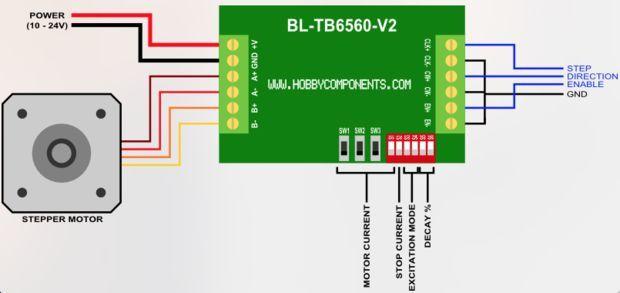 Le branchement de la carte drivers (la connexion des 4 fils du  moteur A+, A-, B+, B- et du 24V sont inchangés)