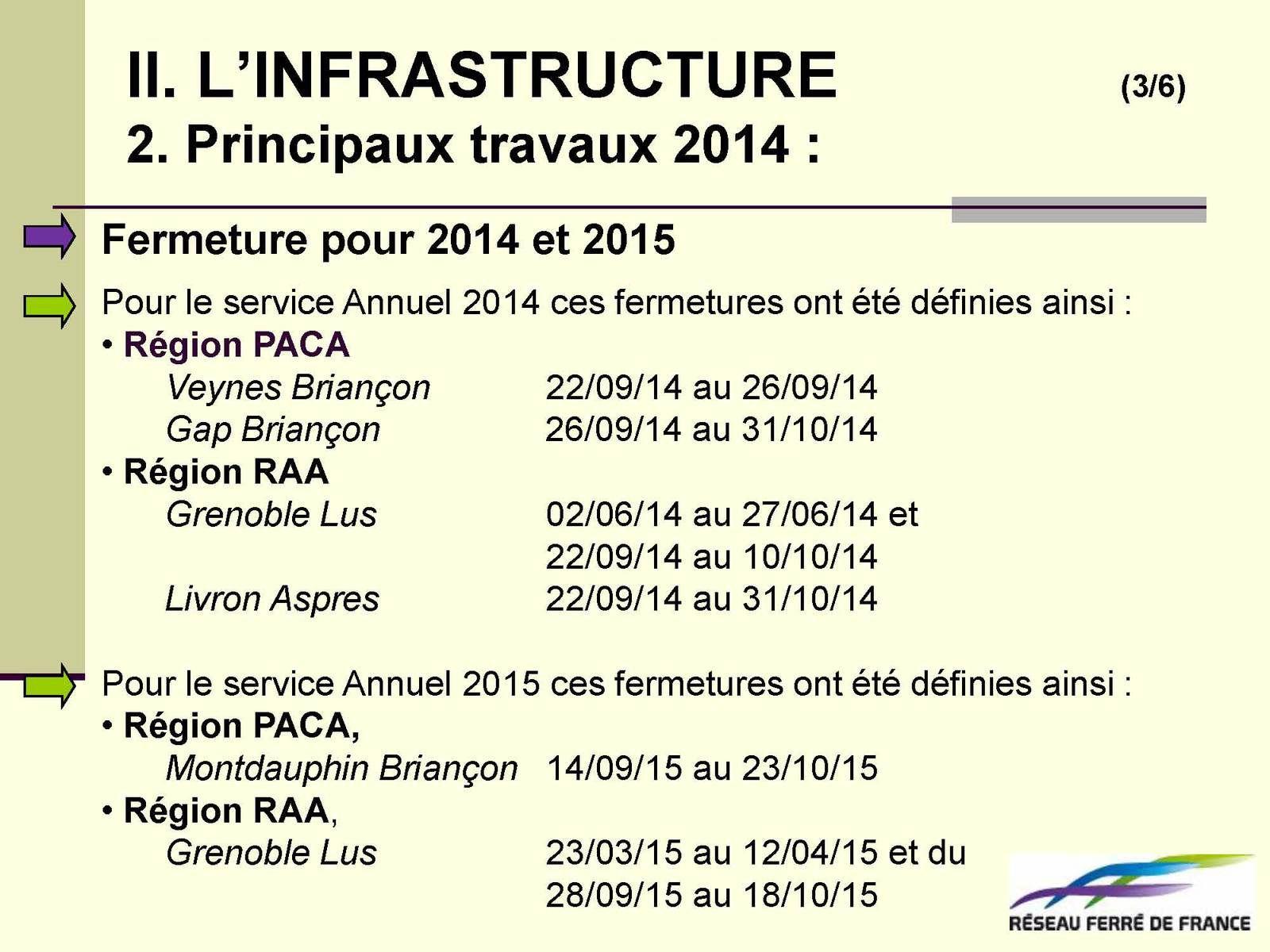 Comité de ligne Dauphiné - Briançonnais