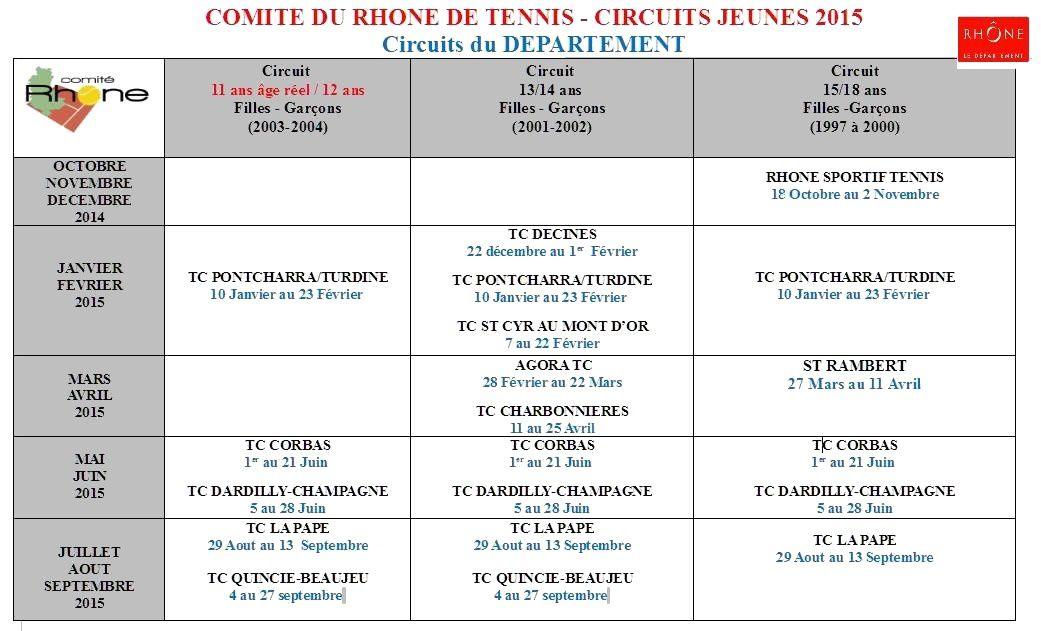 Liste des Tounois GARCONS/FILLES 15/18 ANS (né(e)s en 1997-1998-1999-2000)
