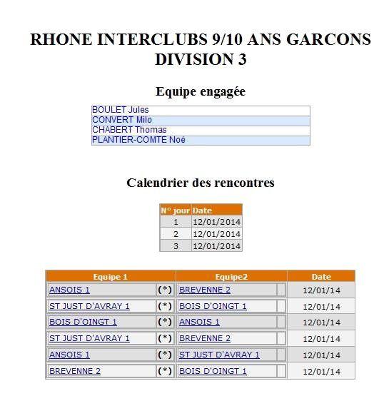 RHONE INTERCLUBS 9/10 ANS GARÇONS - DIVISION 3