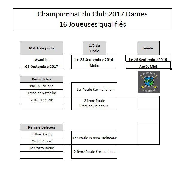 Résultat qualification championnat du club 2017 et Tableaux des Matchs de Poules