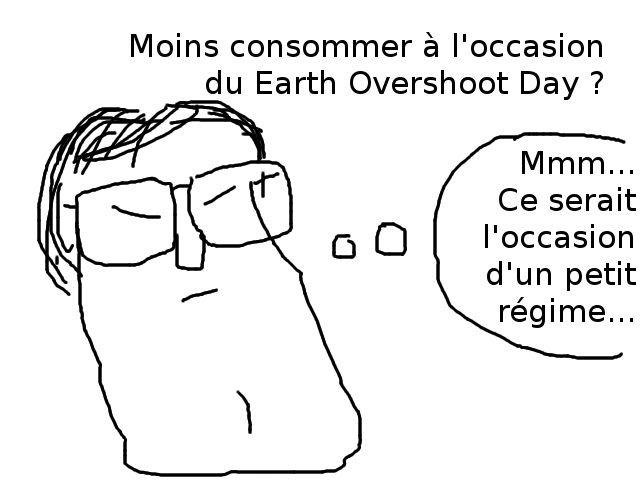 Earth Overshoot Day : la fête à Malthus