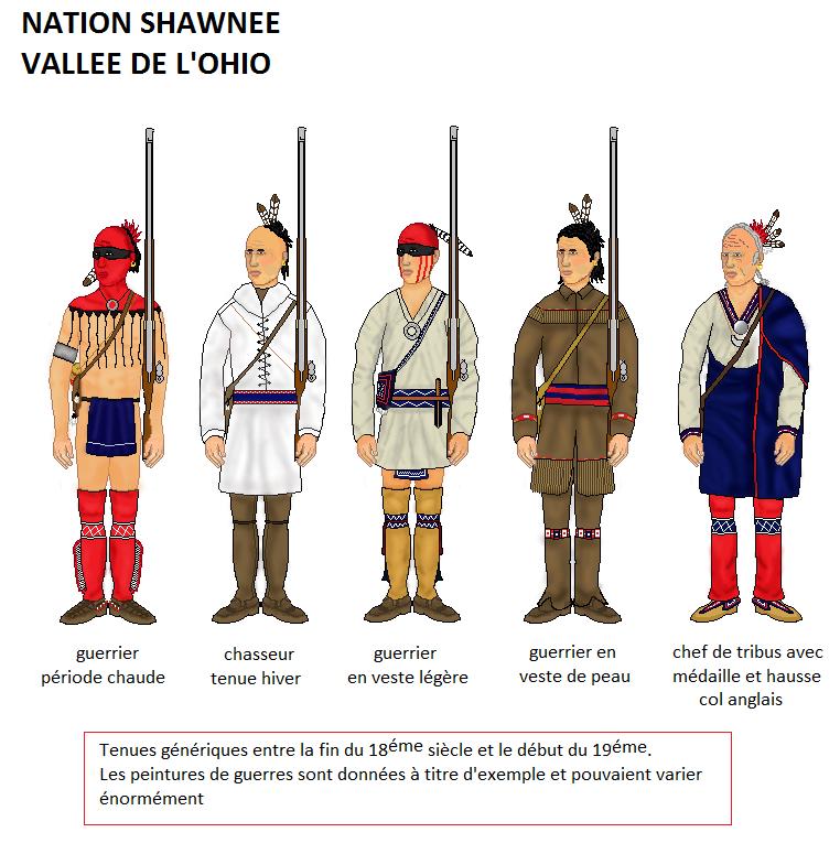 Les Shawnee dans la guerre de 1812