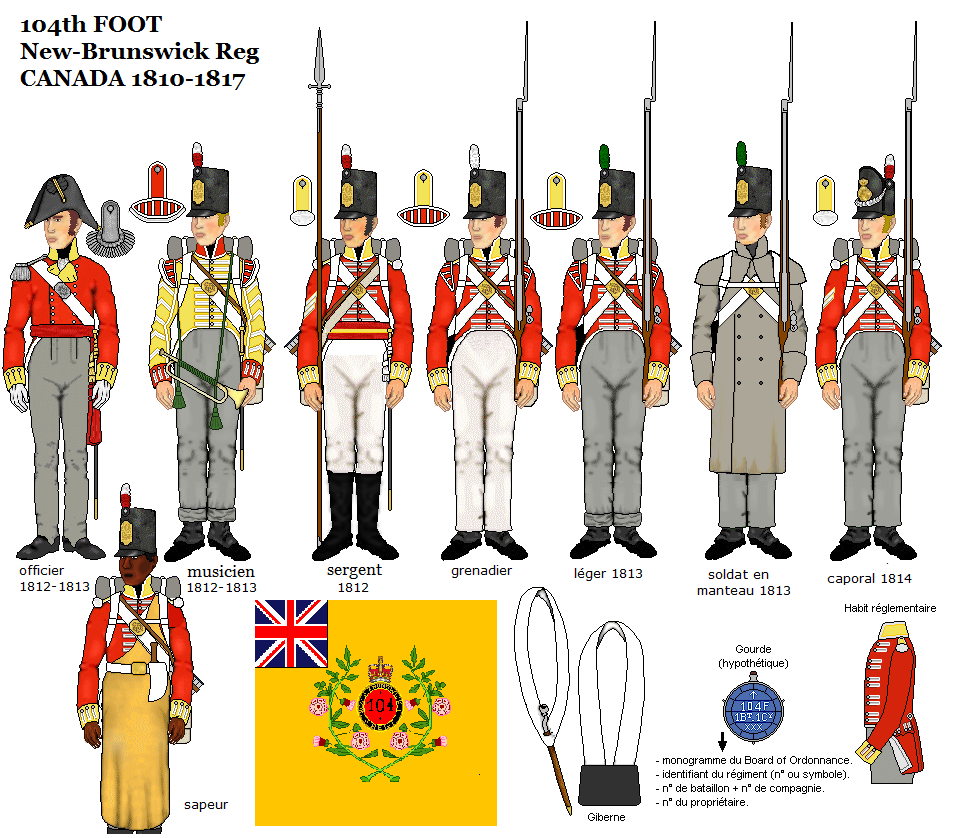 Le 104th foot &quot&#x3B;New Brunswick&quot&#x3B; regiment dans la guerre de 1812