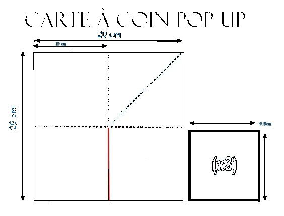 carte à coin pop up