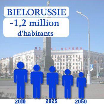La fin d'une décroissance démographique annoncée ?