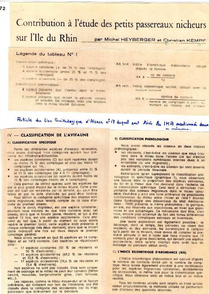 Des premiers textes et appareil photo reflex dès 1966 aux articles sur les palmiers en 2014...