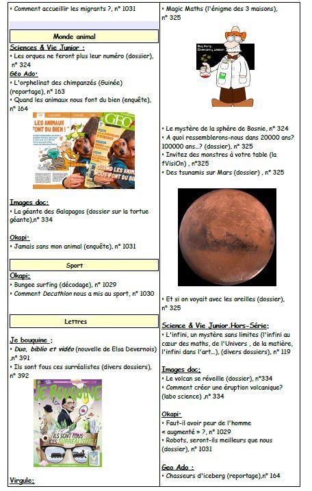 Premier Bulletin du CDI