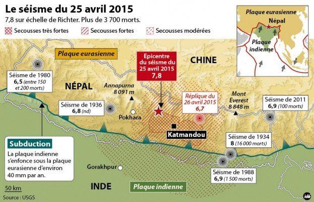 Tremblement de terre au Nepal