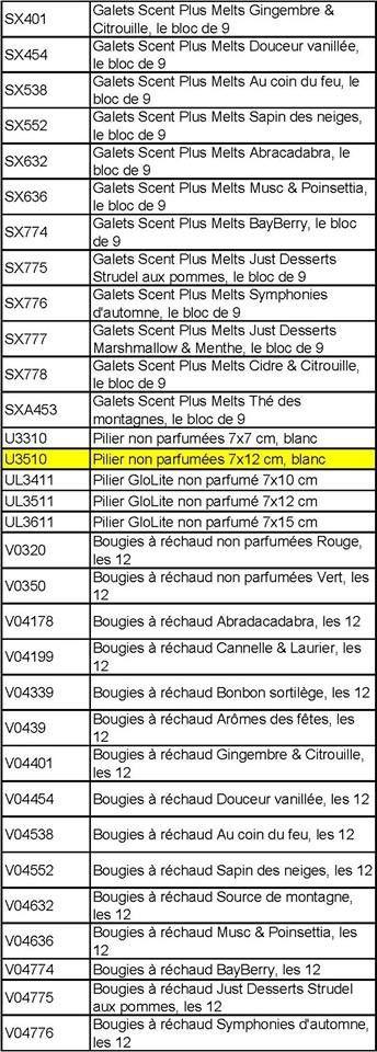 Produits non reconduits à la collection &quot&#x3B;Hiver-Printemps&quot&#x3B; 2014