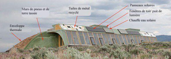 Canada : Une maison écoénergétique et autosuffisante