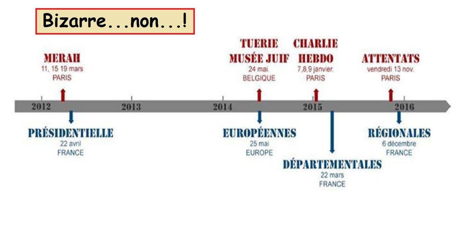 Attentats de Paris : Les preuves du false-flag