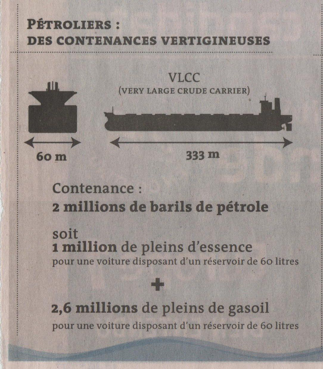 Mers et Océans - documents 1