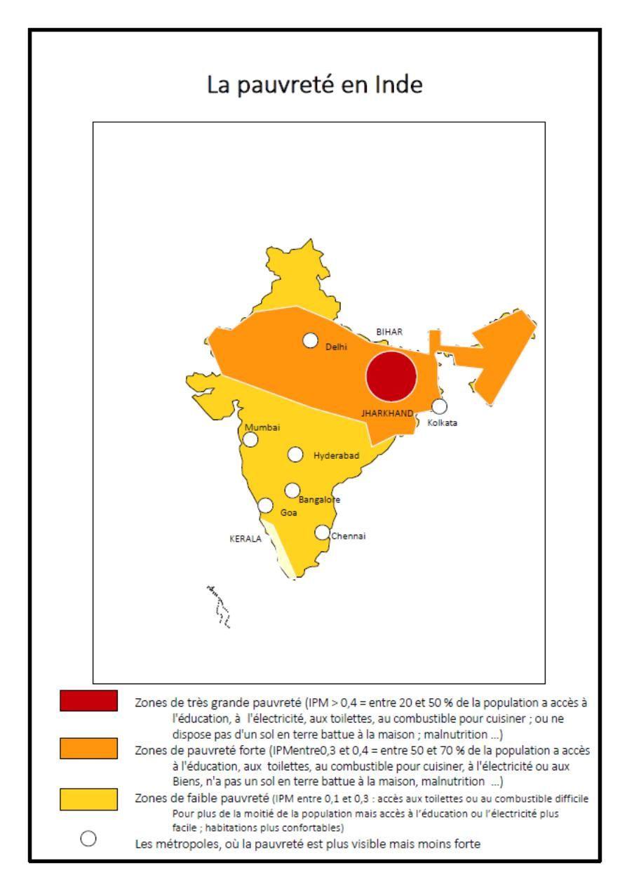 Les économies de l'Inde