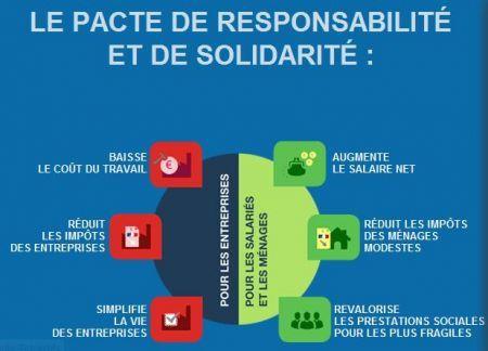 Adoption du PLFR 2014 : l'acte I du Pacte de responsabilité et de solidarité est lancé