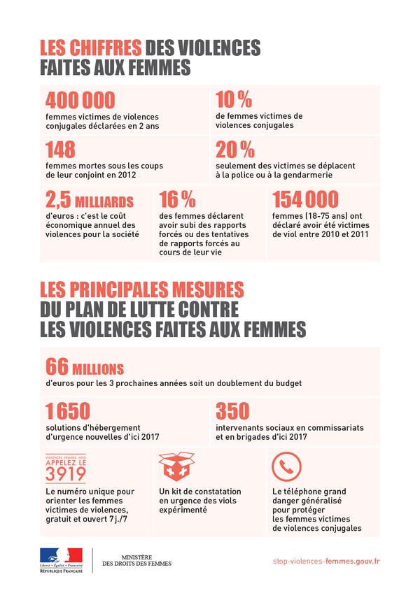 2013, un an d'action du gouvernement