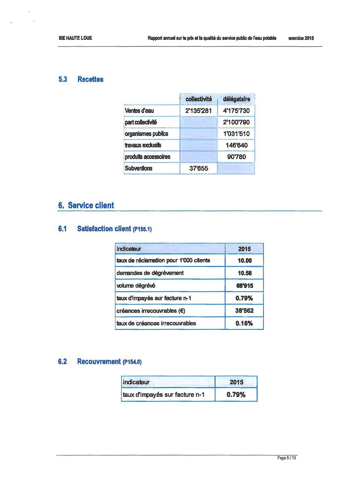 EAU: SIEHL, rapport annuel sur le prix et la qualité du service de l'eau potable