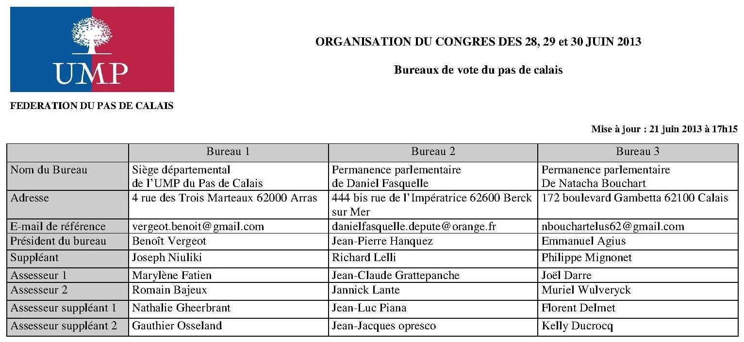 Congrès décentralisé des 28, 29 et 30 juin 2013 : bureaux de vote dans le Pas de Calais