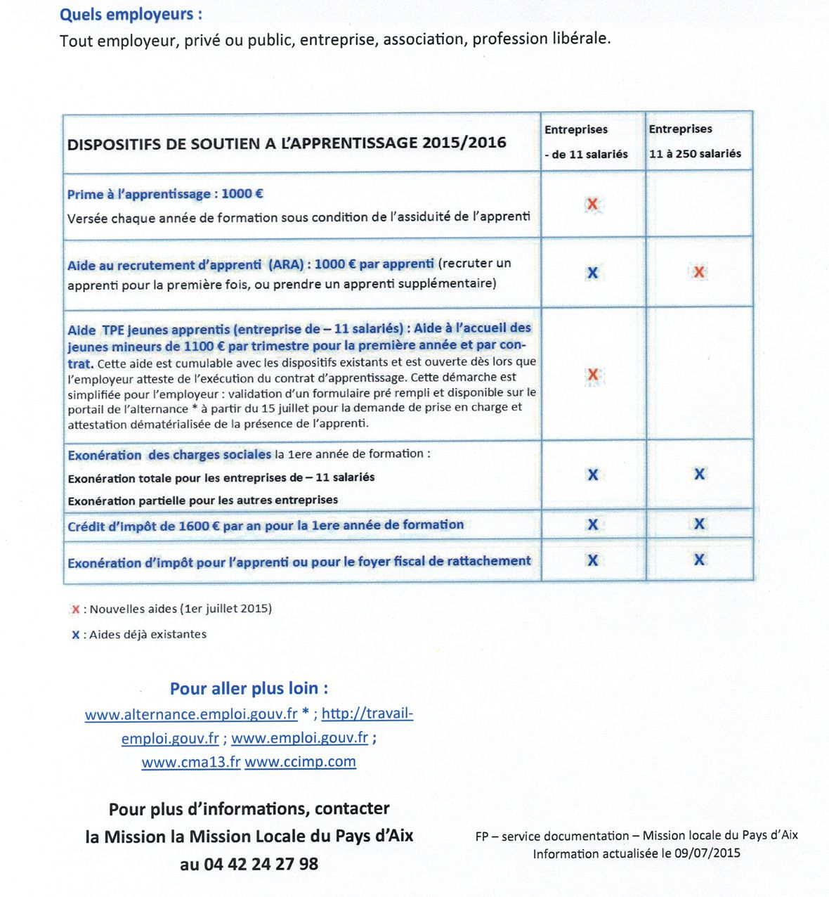 Le contrat d'apprentissage: pour qui ? Quelle rémunération ? Quels employeurs ? Quelles aides ?