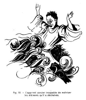 Les automates et les œuvres d'imagination III, par Alfred Chapuis (dessins originaux d'Alex Billeter) in La Fédération horlogère suisse n°3 de juin 1946