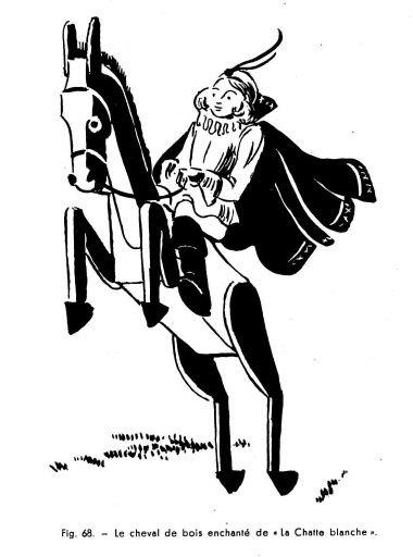 Les automates et les œuvres d'imagination XI, par Alfred Chapuis (dessins originaux d'Alex Billeter) in La Fédération horlogère suisse n°5 de novembre 1947