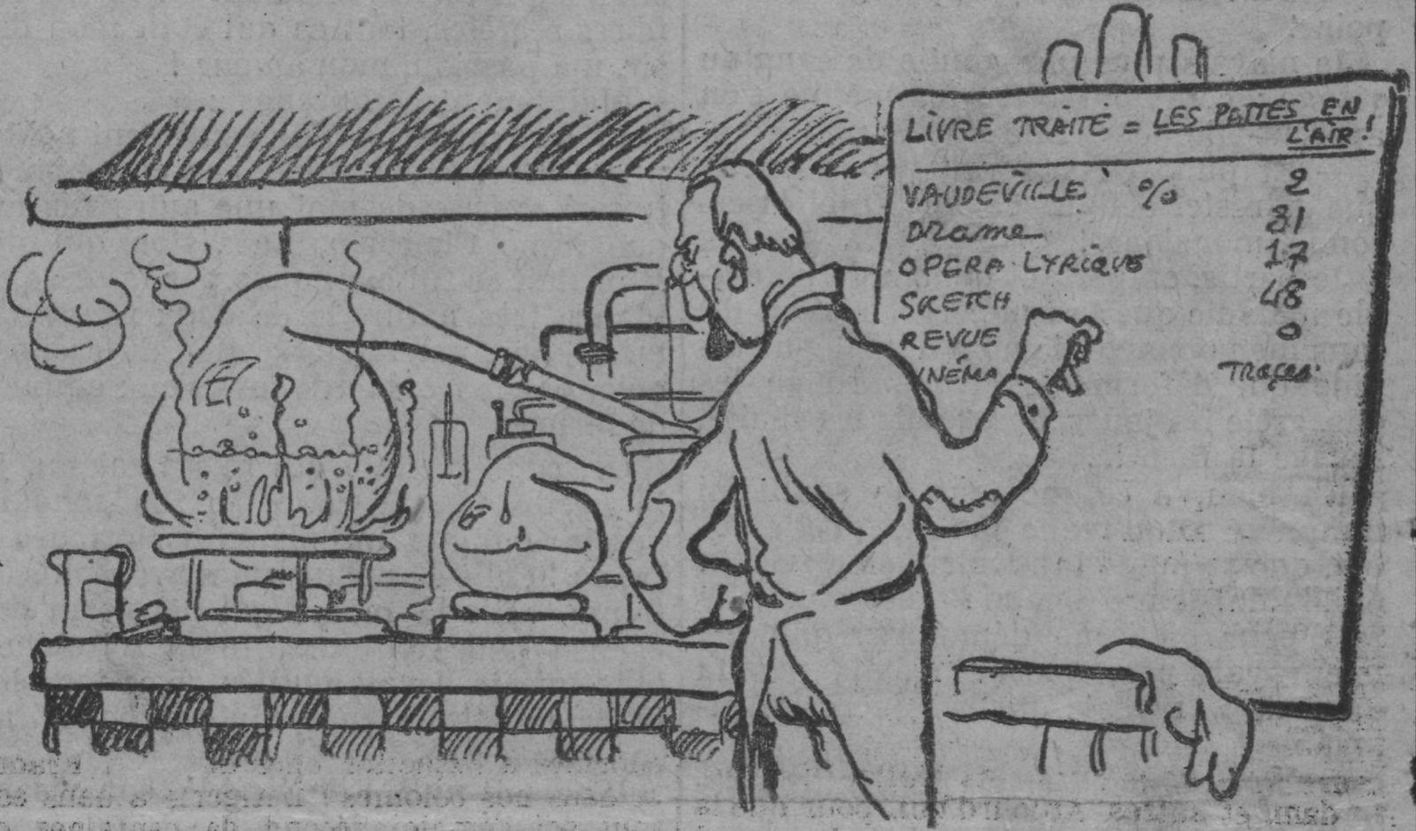 (Texte et dessins de) Gus Bofa - La S.U.S.P.D. (1911)