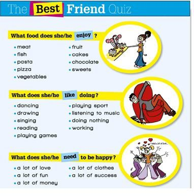 How well do you know your best friend ?