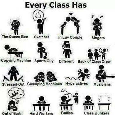 Every class has..