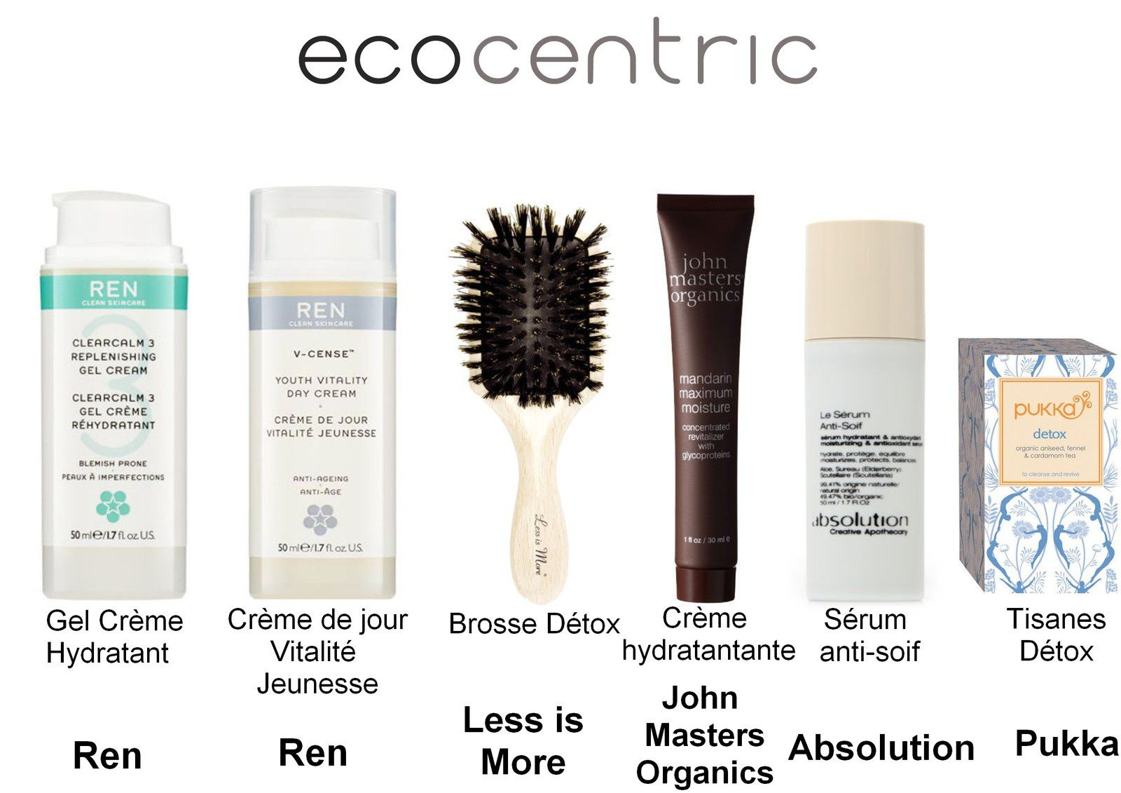 Be green, be chic, be Ecocentric! Wishlist inside!