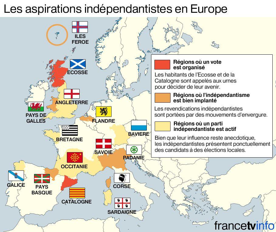 l'Europe rêvée des indépendantistes
