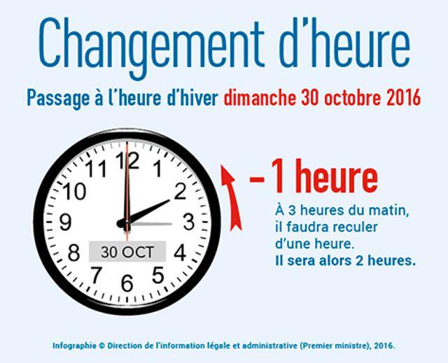 Changement d'heure Novembre 2016 .