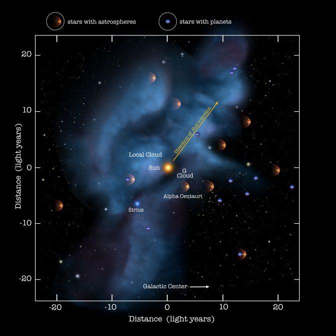 Extrait du site de la NASA