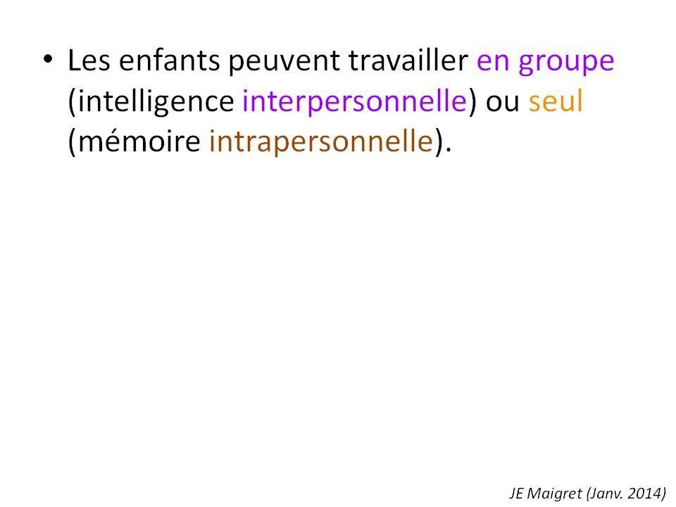 Ecrire un conte par les intelligences multiples