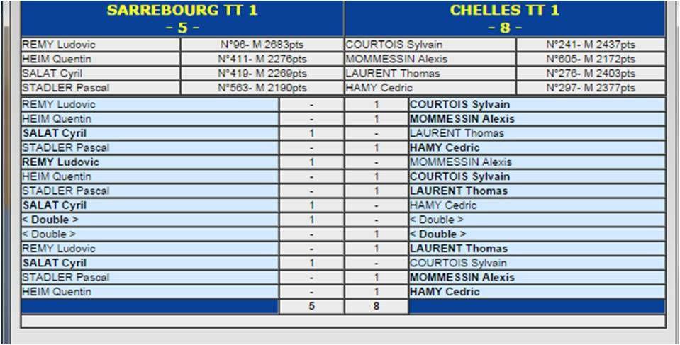 Sarrebourg 5 / Chelles 8