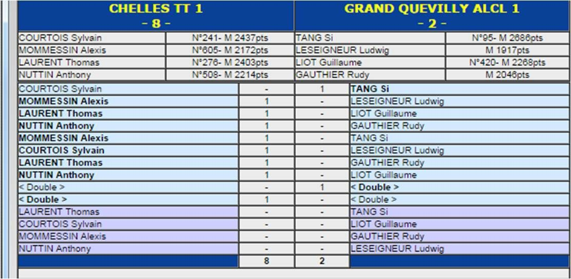 Le blog de tennis de table amiens le blog de l 39 quipe une ami noise - Grand quevilly tennis de table ...