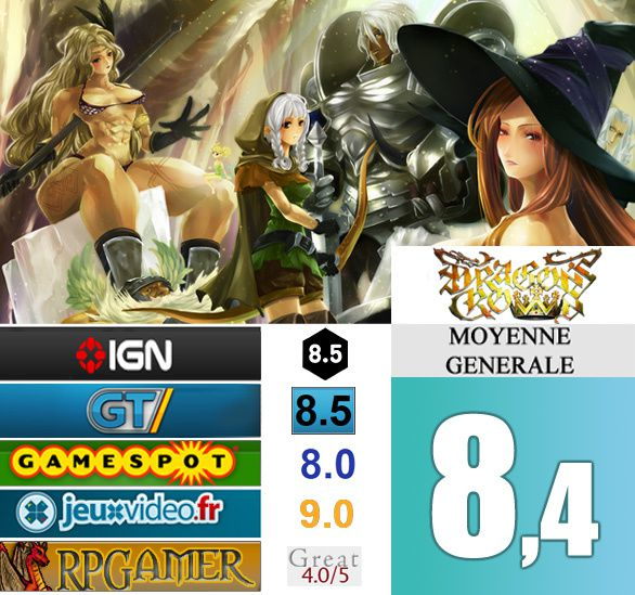 [Revue de test] DRAGON'S CROWN