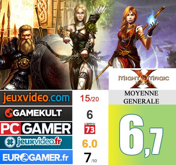 [Revue de test] MIGHT AND MAGIC X Legacy