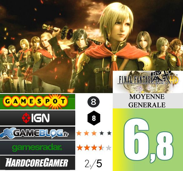 [Revue de test] FINAL FANTASY Type-0 HD [Test express]